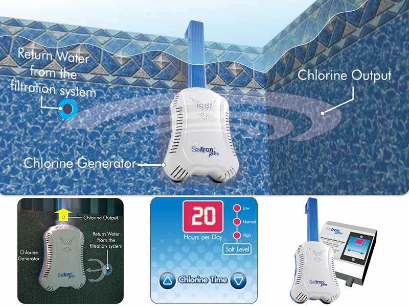 Solaxx Clg10a Saltron Retro Self Cleaning Salt Chlorine